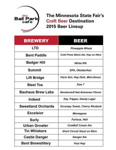 Ball Park Cafe Beer List